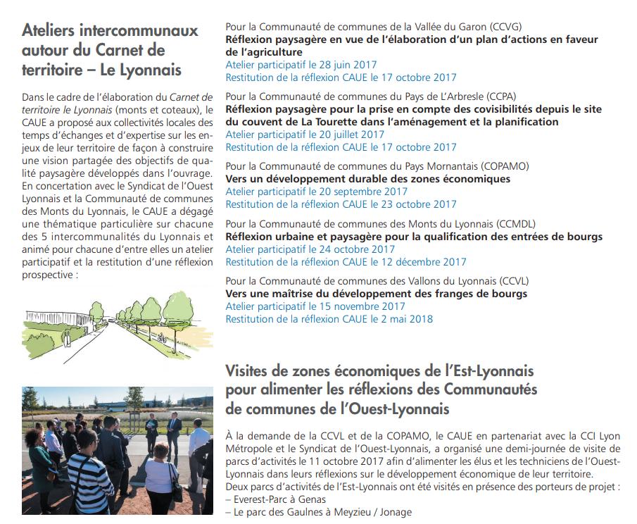 ateliers intercommunaux collaboratifs du carnet de territoire du Lyonnais